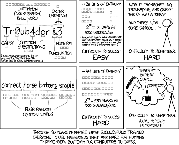 XKCD passwords comic